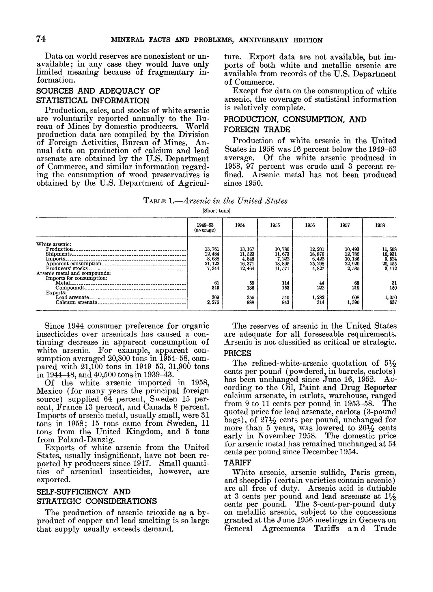 Mineral Facts and Problems: 1960 Edition                                                                                                      74