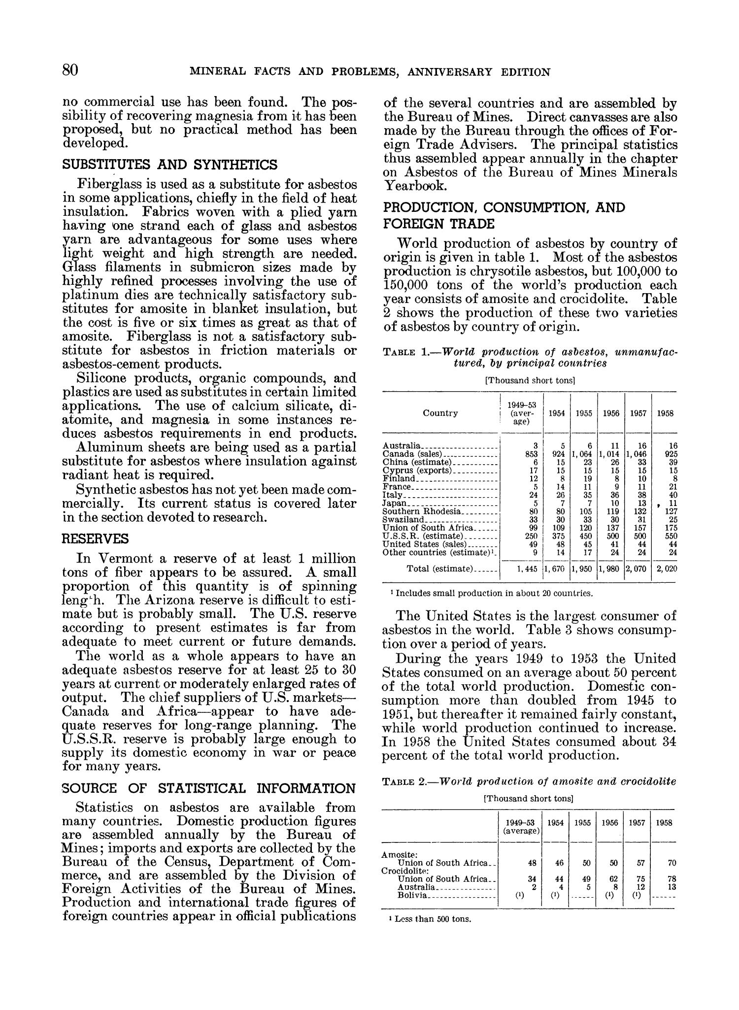 Mineral Facts and Problems: 1960 Edition                                                                                                      80