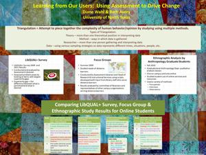 Primary view of object titled 'Learning from Our Users: Using Assessment to Drive Change'.