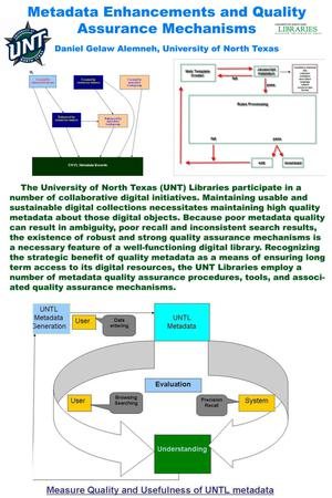 Primary view of object titled 'Metadata Enhancements and Quality Assurance Mechanisms [Poster]'.