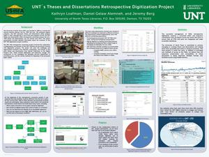 electronic dissertations