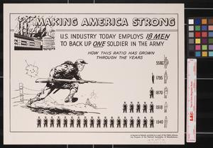 Primary view of object titled 'Making America strong : U.S. industry today employs 18 men to back up one soldier in the Army.'.