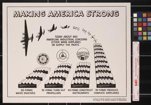 Primary view of object titled 'Making America strong : today about 800 American industrial concerns either make airplanes or supply the parts.'.