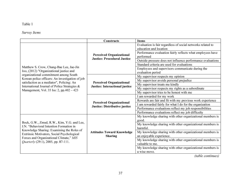 Dissertation organisational justice   ghostwriterwikipedia web fc  com nmctoastmasters