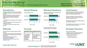 Primary view of object titled 'How Are We Doing? Assessing the Relevance of Cataloging Services'.