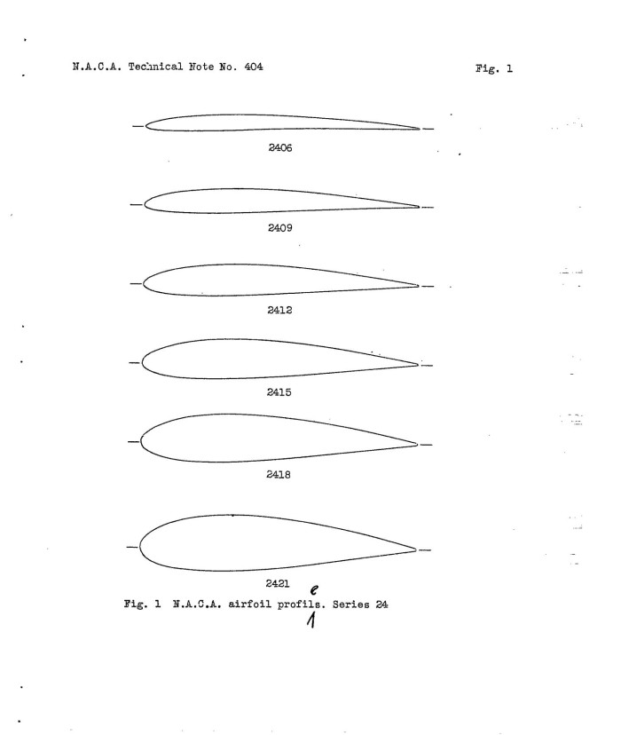 tests of n a c a  airfoils in the variable