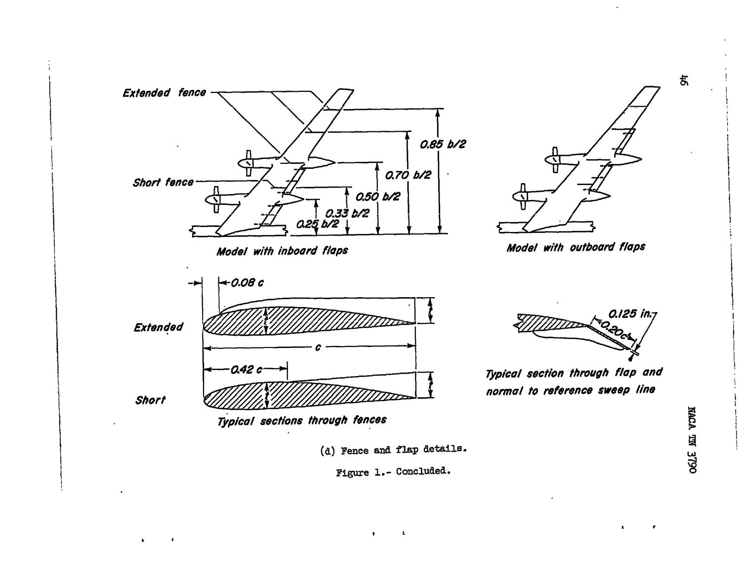 Analysis of Wind-Tunnel Tests to a Mach Number of 0.90 of a Four-Engine Propeller-Driven Airplane Configuration Having a Wing With 40 Degrees of Sweepback and an Aspect Ratio of 10                                                                                                      [Sequence #]: 47 of 171