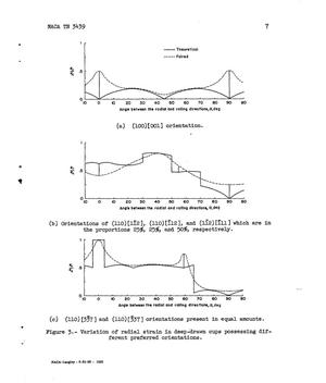 Analysis of Ear Formation in Deep-Drawn Cups - Page 7 of 8