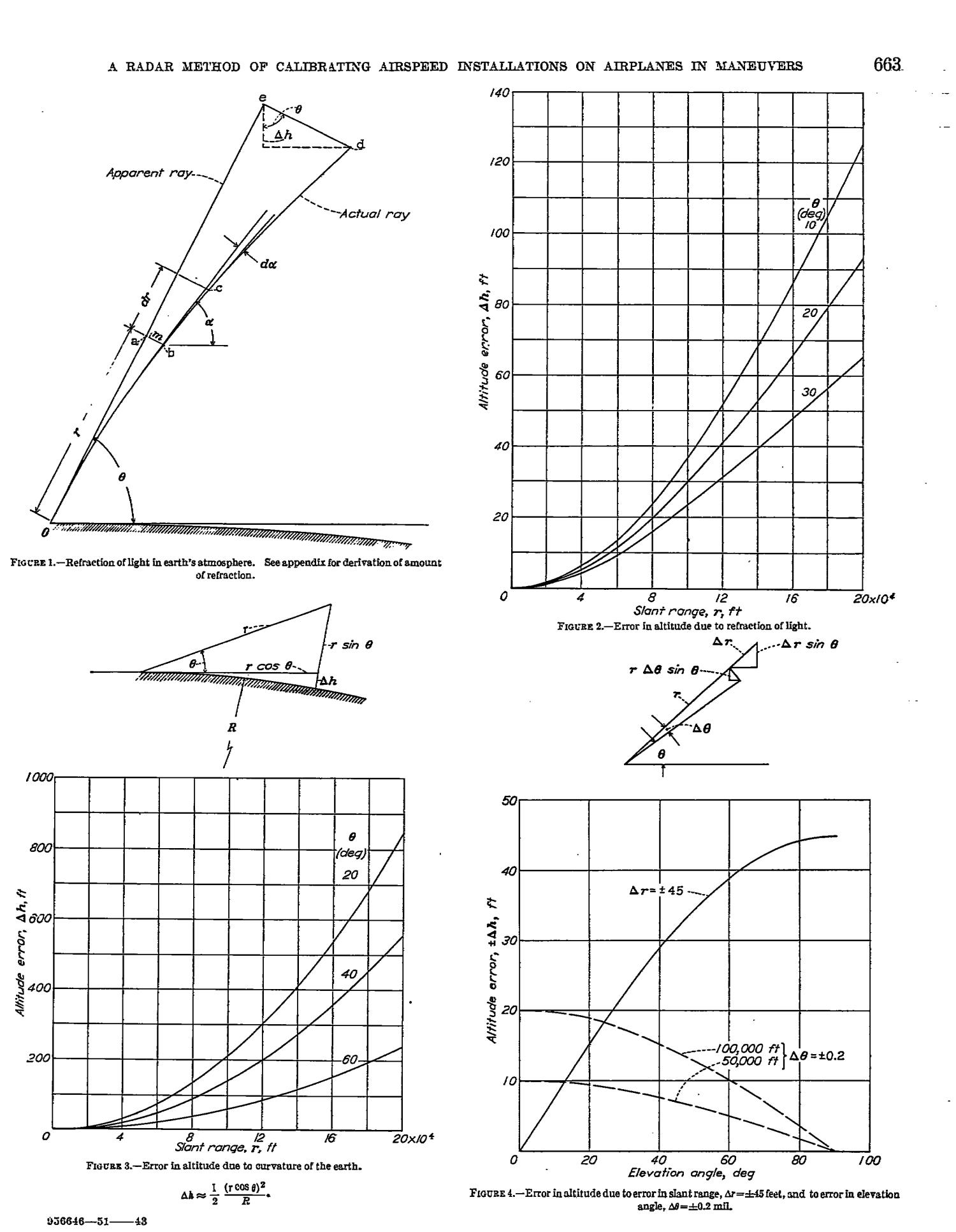 A radar method of calibrating airspeed installations on airplanes in maneuvers at high altitudes and at transonic and supersonic speeds                                                                                                      [Sequence #]: 3 of 7