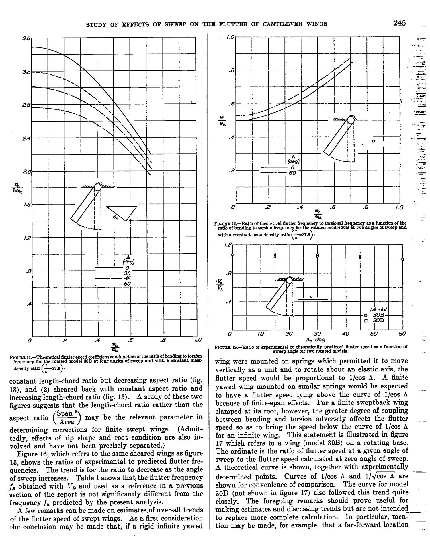 Study of effects of sweep on the flutter of cantilever wings                                                                                                      [Sequence #]: 17 of 25
