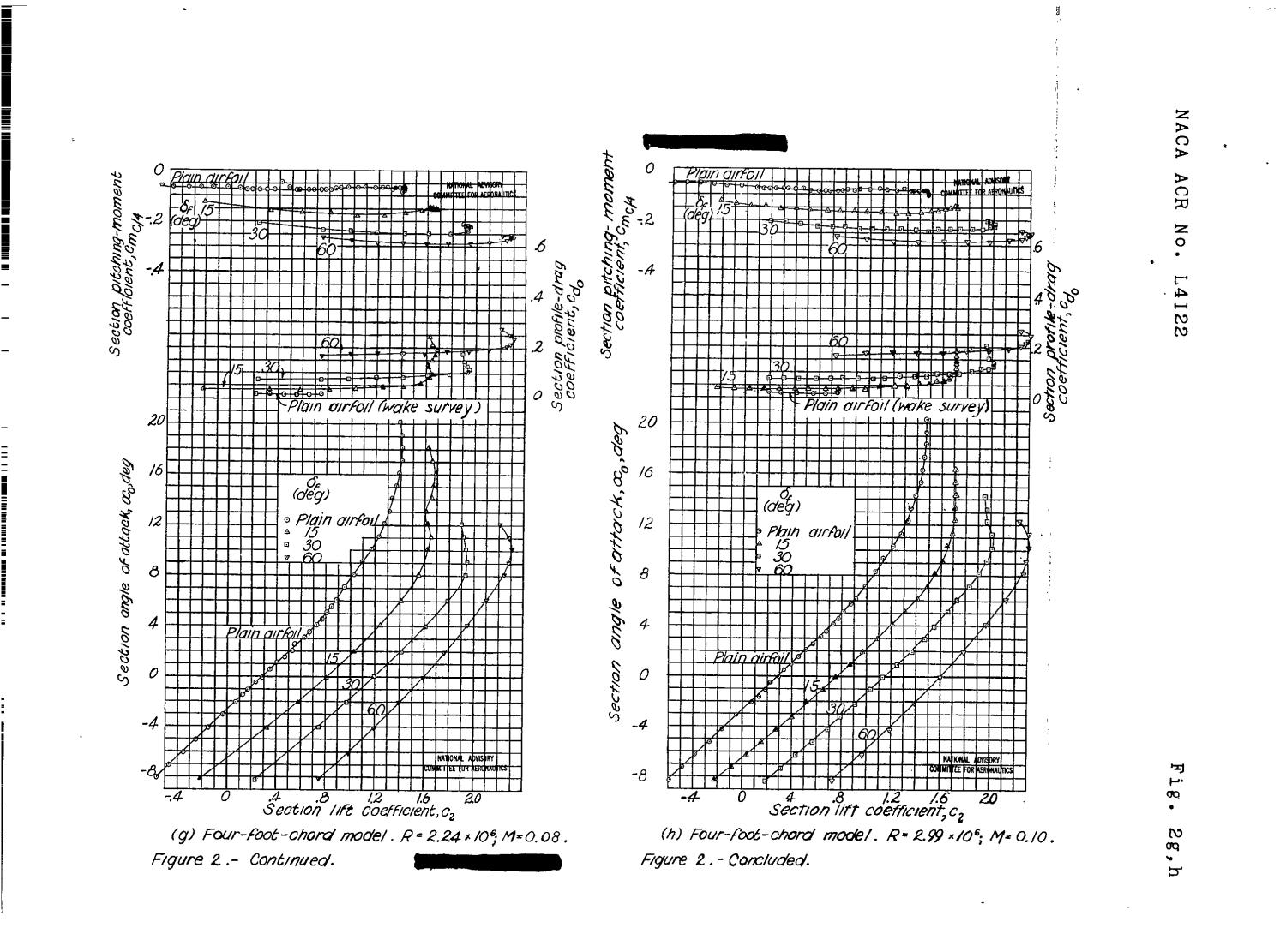 Scale-effect tests in a turbulent tunnel of the NACA 65(sub 3)-418, a = 1.0 airfoil section with 0.20-airfoil-chord split flap                                                                                                      [Sequence #]: 17 of 22