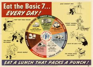 Primary view of object titled 'Eat the Basic 7-- every day! : eat a lunch that packs a punch!'.