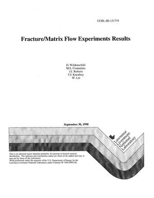 Primary view of object titled 'Fracture/matrix flow experiments results'.