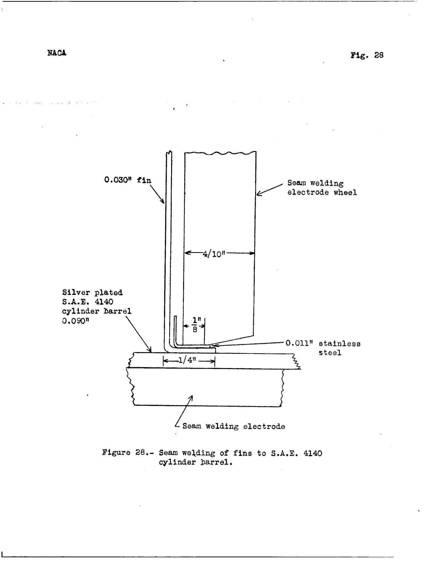 A Method For Welding Sheet Aluminum To Sae 4140 Steel Page 53 Of Electrode Diagram