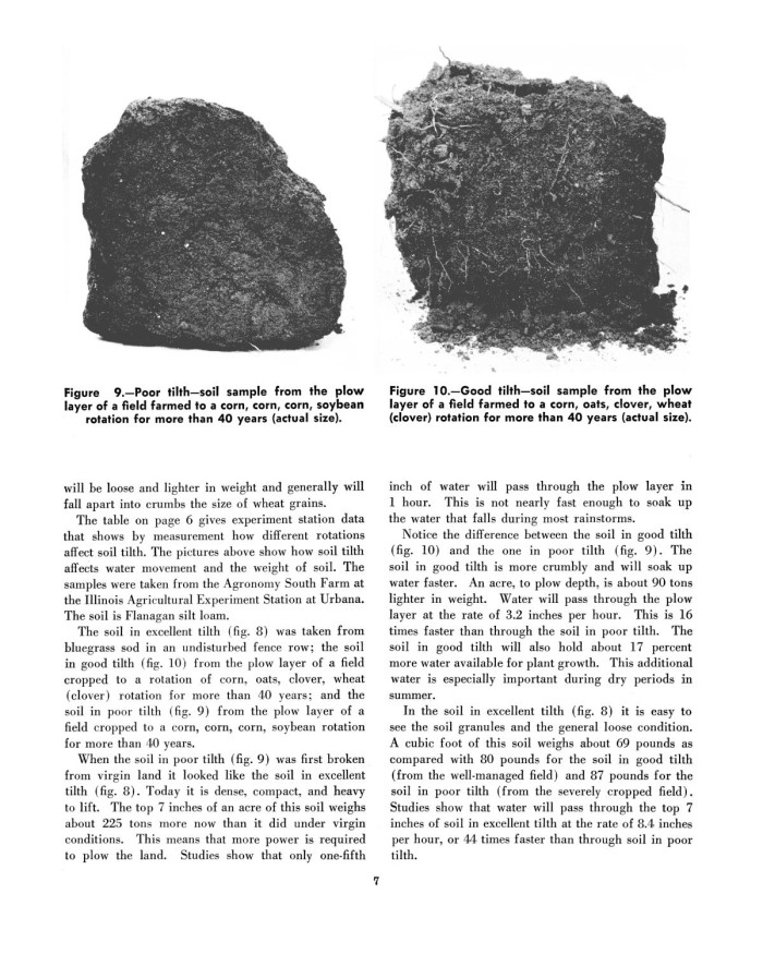 Your soil crumbly or cloddy page 7 unt digital library for Soil library