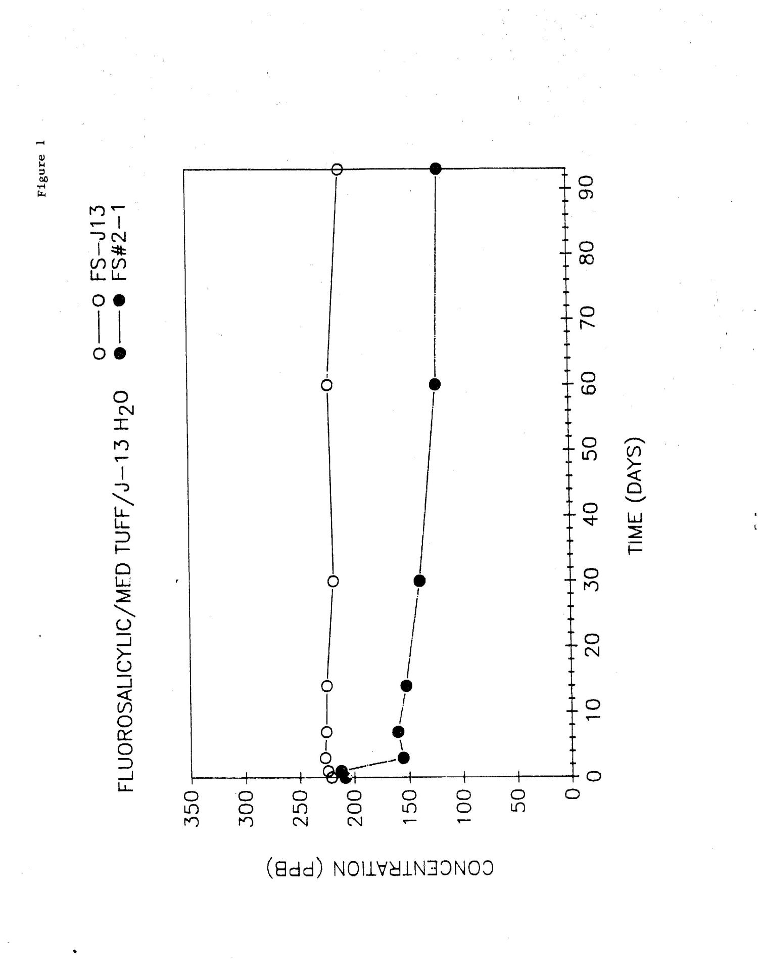 Identification and characterization of conservative organic tracers for use as hydrologic tracers for the Yucca Mountain Site Characterization Study; Progress report, June 1--December 31, 1990                                                                                                      [Sequence #]: 13 of 125