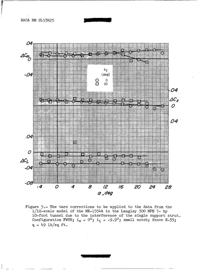 36 item self-control scale pdf