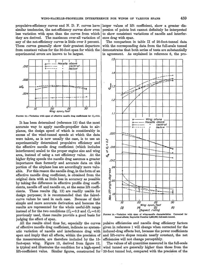 Propulsive Efficiency Propeller Propulsive-efficiency