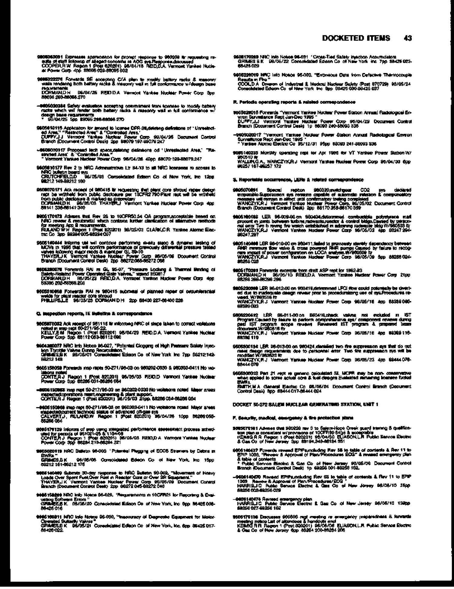 Title List Of Documents Made Publicly Available May 1 31 1996