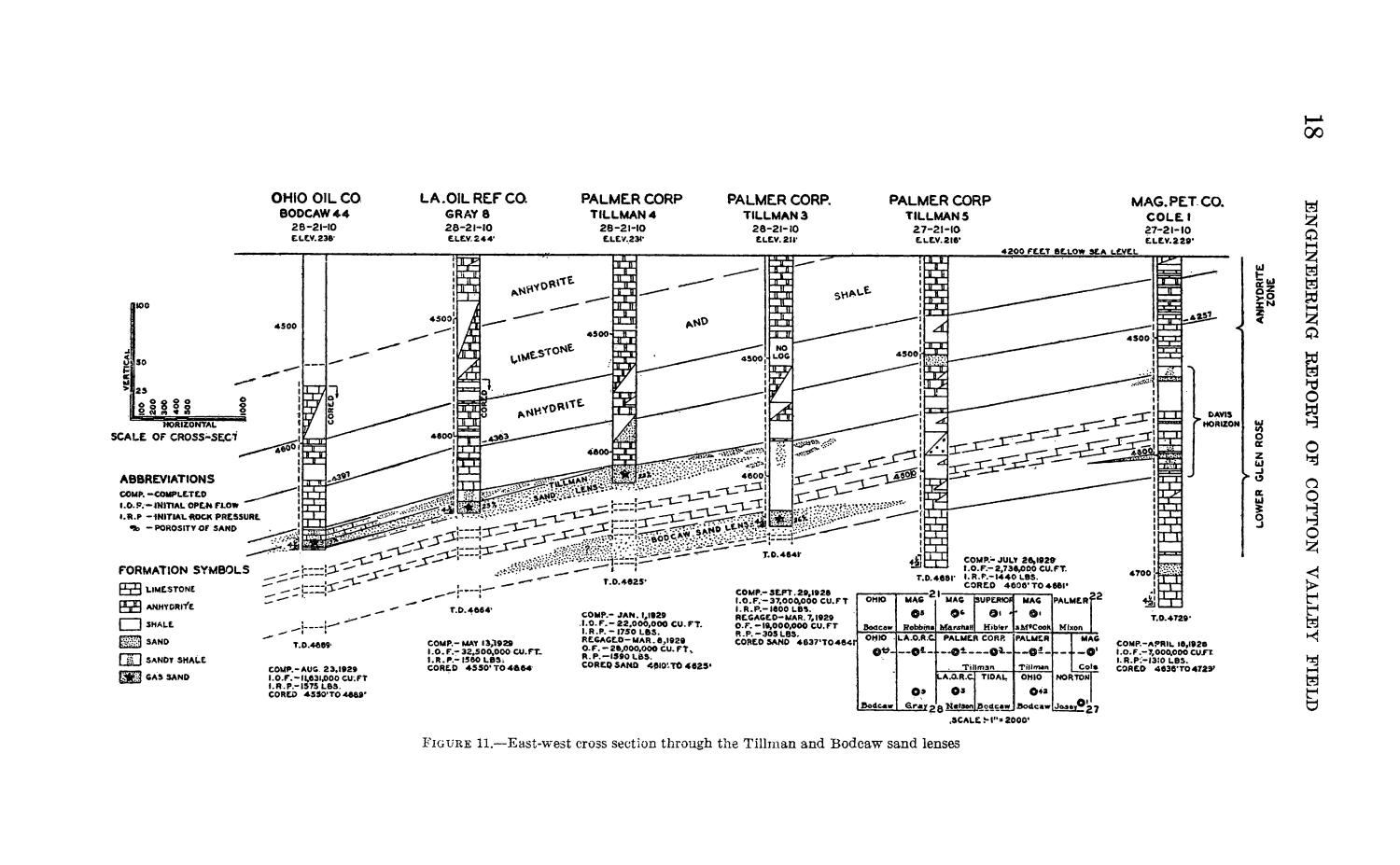 Engineering Report Of Cotton Valley Field Webster Parish Louisiana