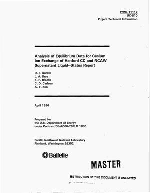 Analysis of equilibrium data for cesium ion exchange of