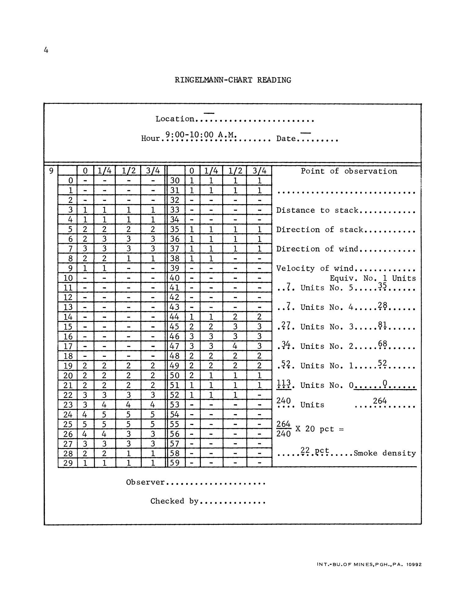 Ringelmann Smoke Chart: Revision of IC 7718 - Page 4 - Digital Library