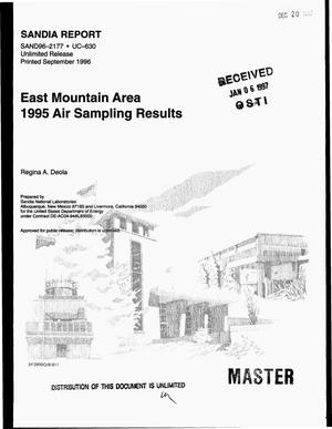 Primary view of object titled 'East Mountain Area 1995 air sampling results'.