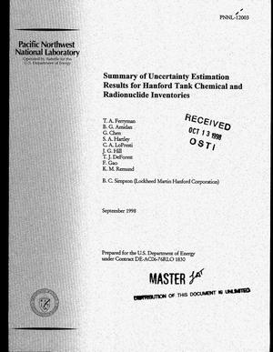 Primary view of object titled 'Summary of uncertainty estimation results for Hanford tank chemical and radionuclide inventories'.