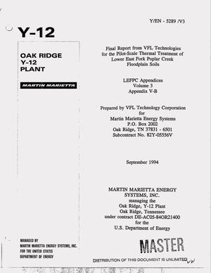Primary view of object titled 'Final report from VFL Technologies for the pilot-scale thermal treatment of Lower East Fork Poplar Creek floodplain soils. LEFPC Appendices, Volume 3, Appendix V-B'.