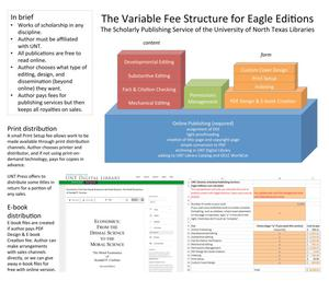 Primary view of object titled 'The Variable Fee Structure for Eagle Editions: The Scholarly Publishing Services of the University of North Texas Libraries'.