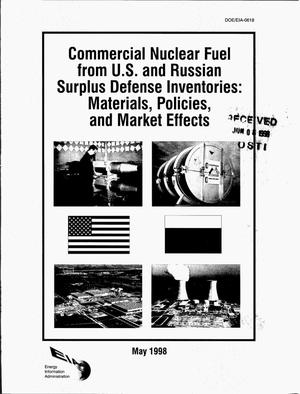 Primary view of object titled 'Commercial nuclear fuel from U.S. and Russian surplus defense inventories: Materials, policies, and market effects'.