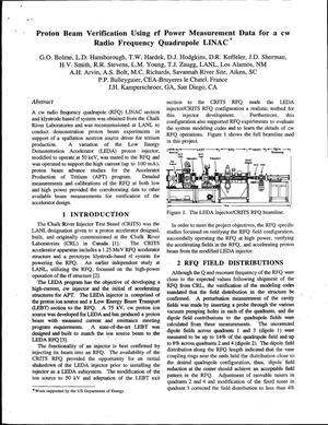 Proton Beam Verification using RF Power Measurement Data for