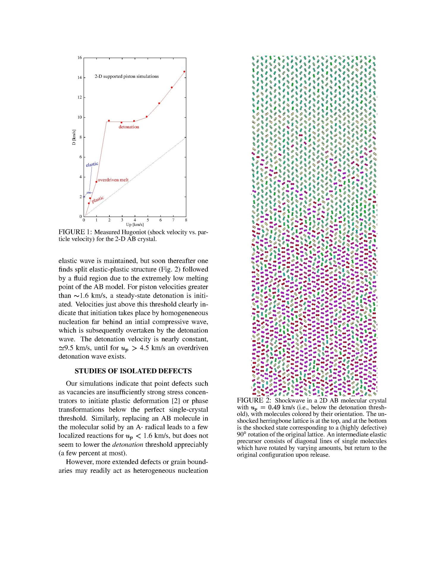 LARGE-SCALE MOLECULAR DYNAMICS SIMULATIONS OF SHOCK-INDUCED PLASTICITY, PHASE TRANSFORMATIONS, AND DETONATION                                                                                                      [Sequence #]: 4 of 7