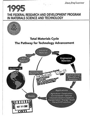 Primary view of object titled '1995 Federal Research and Development Program in Materials Science and Technology'.