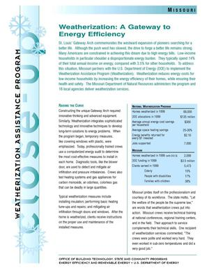 Primary view of object titled 'Weatherization: A Gateway to Energy Efficiency; Weatherization Assistance Close-Up Fact Sheet'.