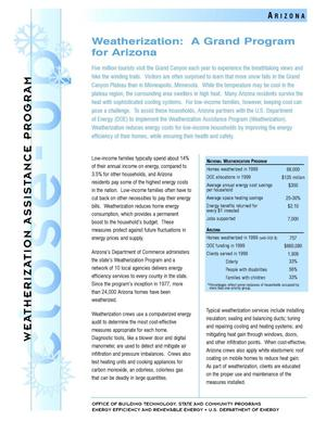 Primary view of object titled 'Weatherization: A Grand Program for Arizona: Weatherization Assistance Close-Up Fact Sheet'.