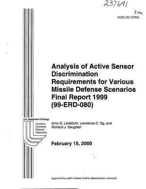 Primary view of object titled 'Analysis of Active Sensor Discrimination Requirements for Various Defense Missile Defense Scenarios Final Report 1999(99-ERD-080)'.