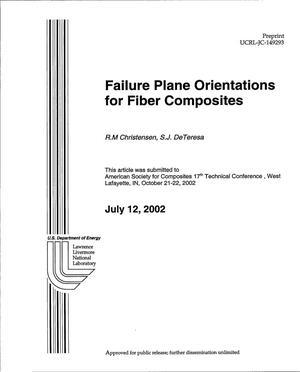 Primary view of object titled 'Failure Plane Orientations for Fiber Composites'.