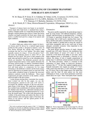 Primary view of object titled 'Realistic modeling of chamber transport for heavy-ion fusion'.