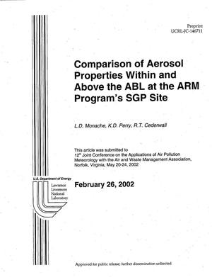 Primary view of object titled 'Comparison of Aerosol Properties within and above the ABL at the ARM Program's SGP Site'.