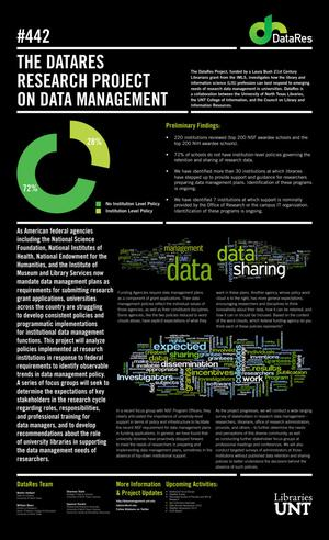 The DataRes Research Project on Data Management [Poster]