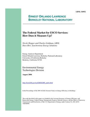 Primary view of object titled 'The federal market for ESCO services: How does it measure up?'.