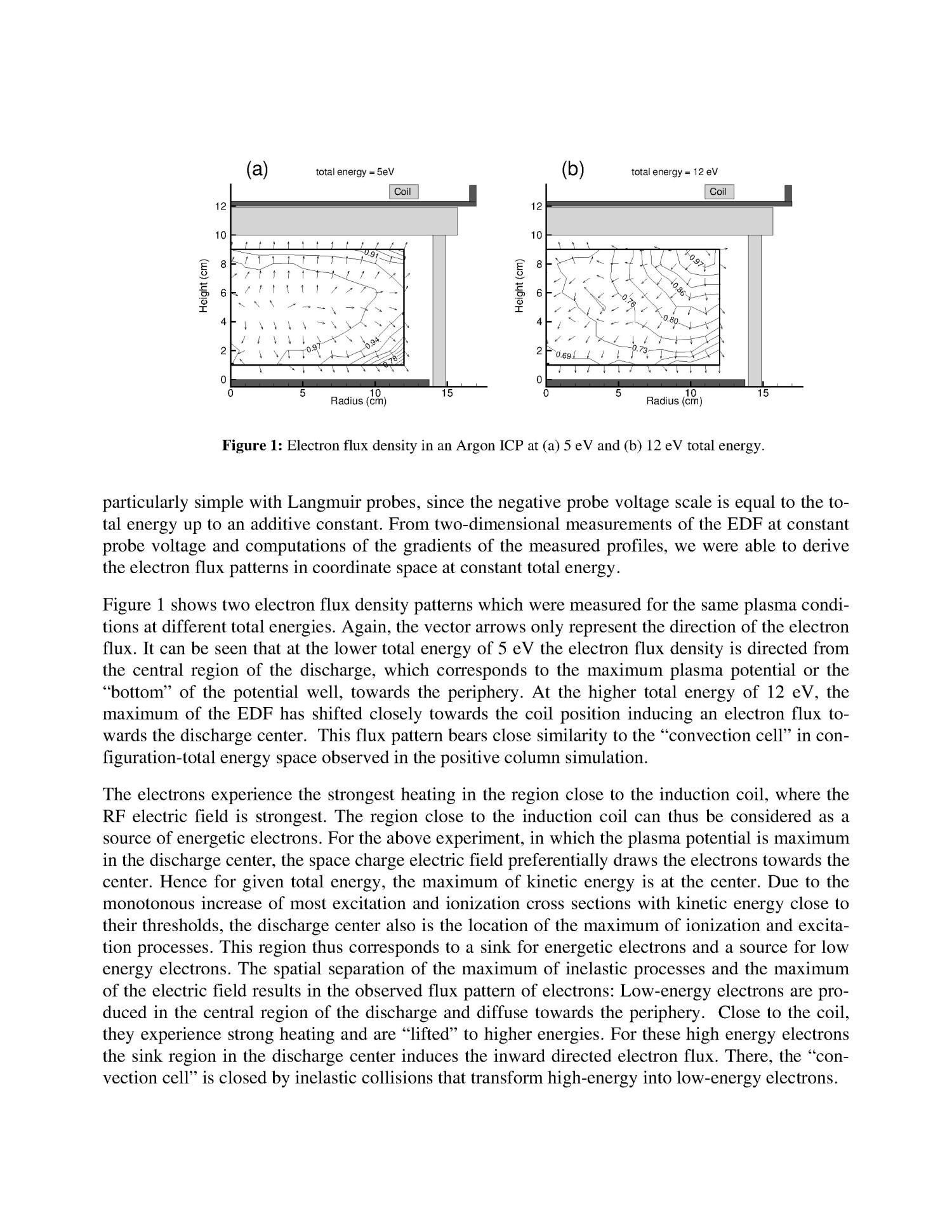 Final Report for Award DE-FG02-99ER54554 Kinetics of Electron Fluxes in Low-Pressure Nonthermal Plasmas                                                                                                      [Sequence #]: 2 of 6