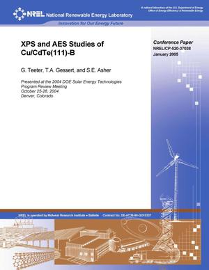 Primary view of object titled 'XPS and AES Studies of Cu/CdTe(111)-B'.
