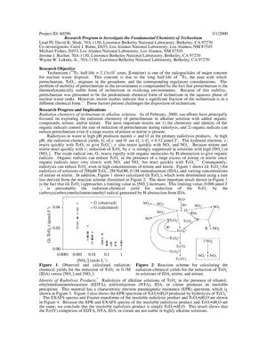 Primary view of object titled 'Research Program to Investigate the Fundamental Chemistry of Technetium'.