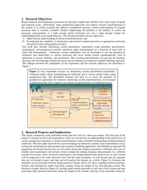 Primary view of object titled 'Characterization of Coupled Hydrologic Biogeochemical Processes Using Geophysical Data'.