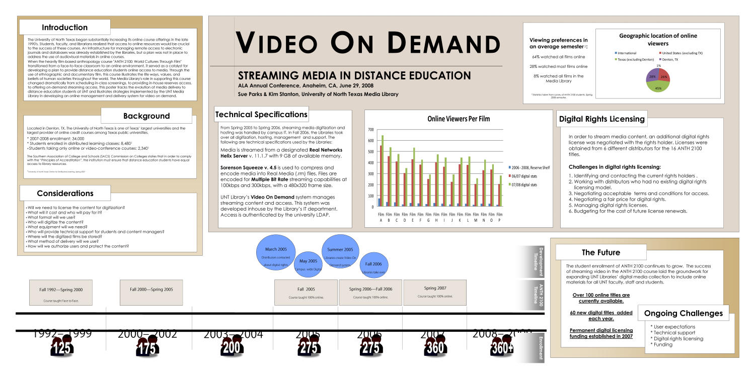 Video on Demand: Streaming Media in Distance Education                                                                                                      [Sequence #]: 1 of 1
