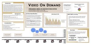 Primary view of object titled 'Video on Demand: Streaming Media in Distance Education'.