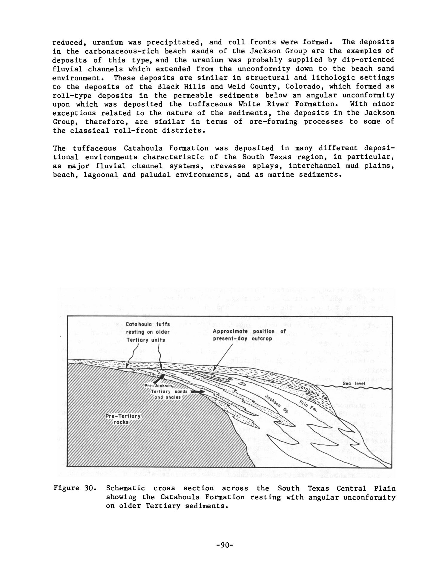 Geology and Recognition Criteria for Sandstone Uranium Deposits in