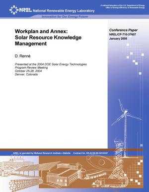Primary view of object titled 'Workplan and Annex: Solar Resource Knowledge Management'.